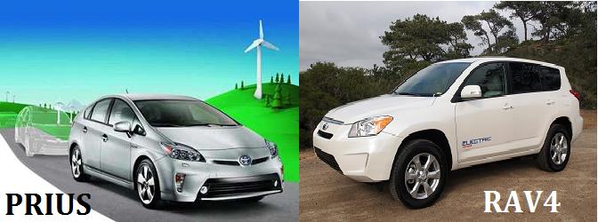 Электромобили Toyota: Prius и RAV4
