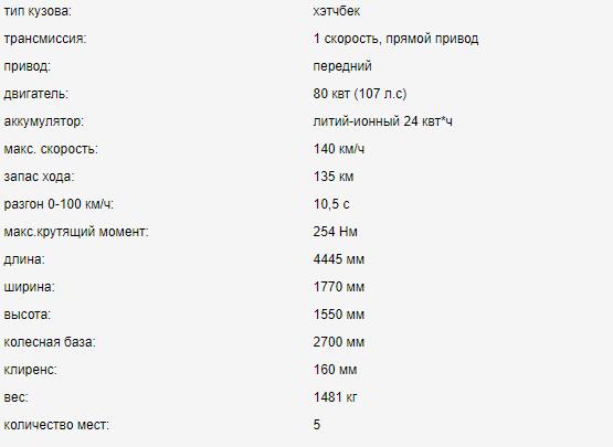 Nissan Leaf (Ниссан Лиф) — характеристики, цена